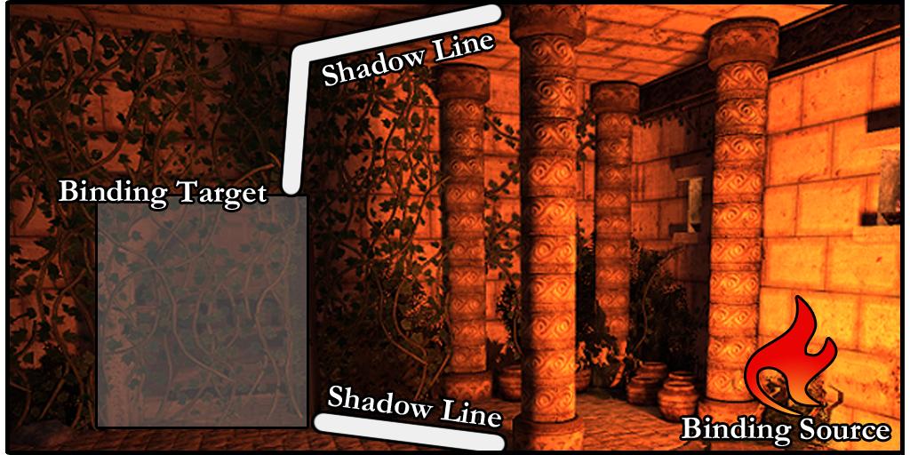 Target shadow